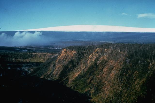 Mauna Loa 1967